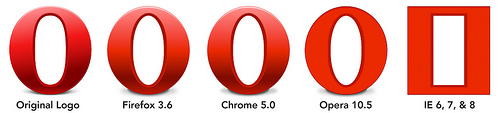 Opera Logo with CSS