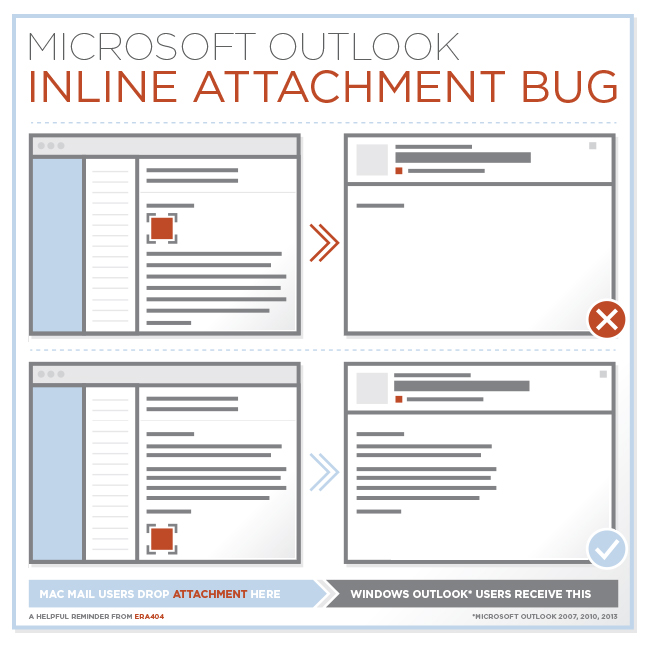 Outlook Inline Attachment Bug