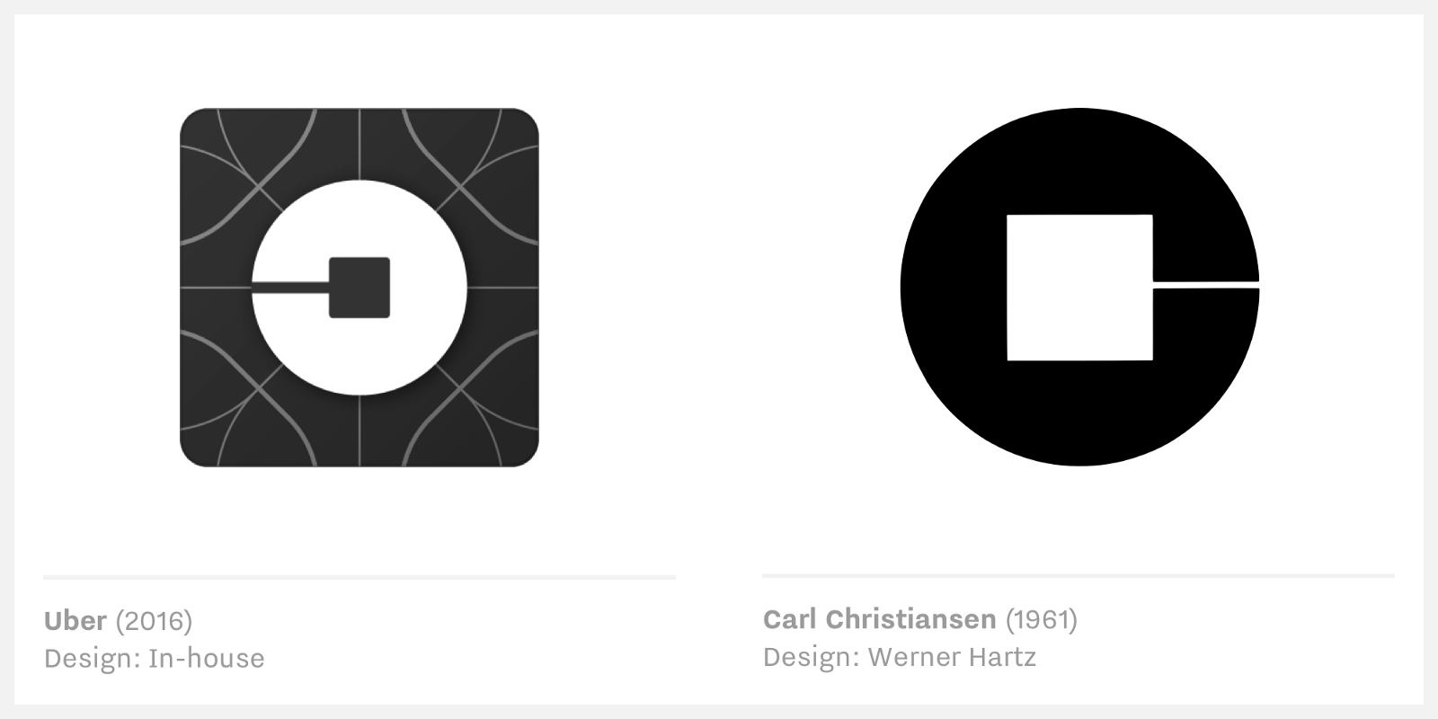 Uber vs Carl Christiansen