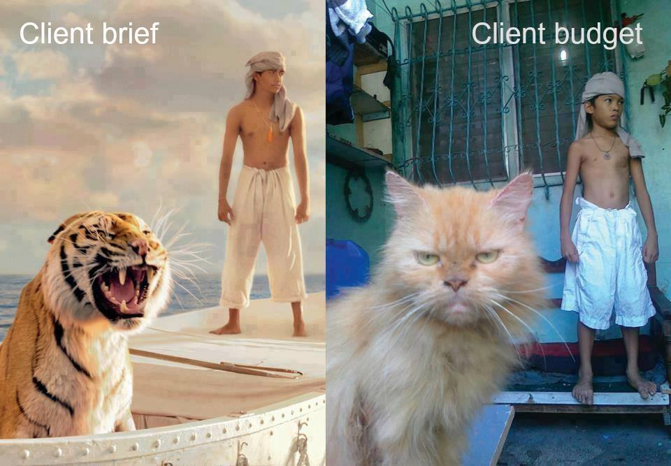 Client Brief vs. Client Budget