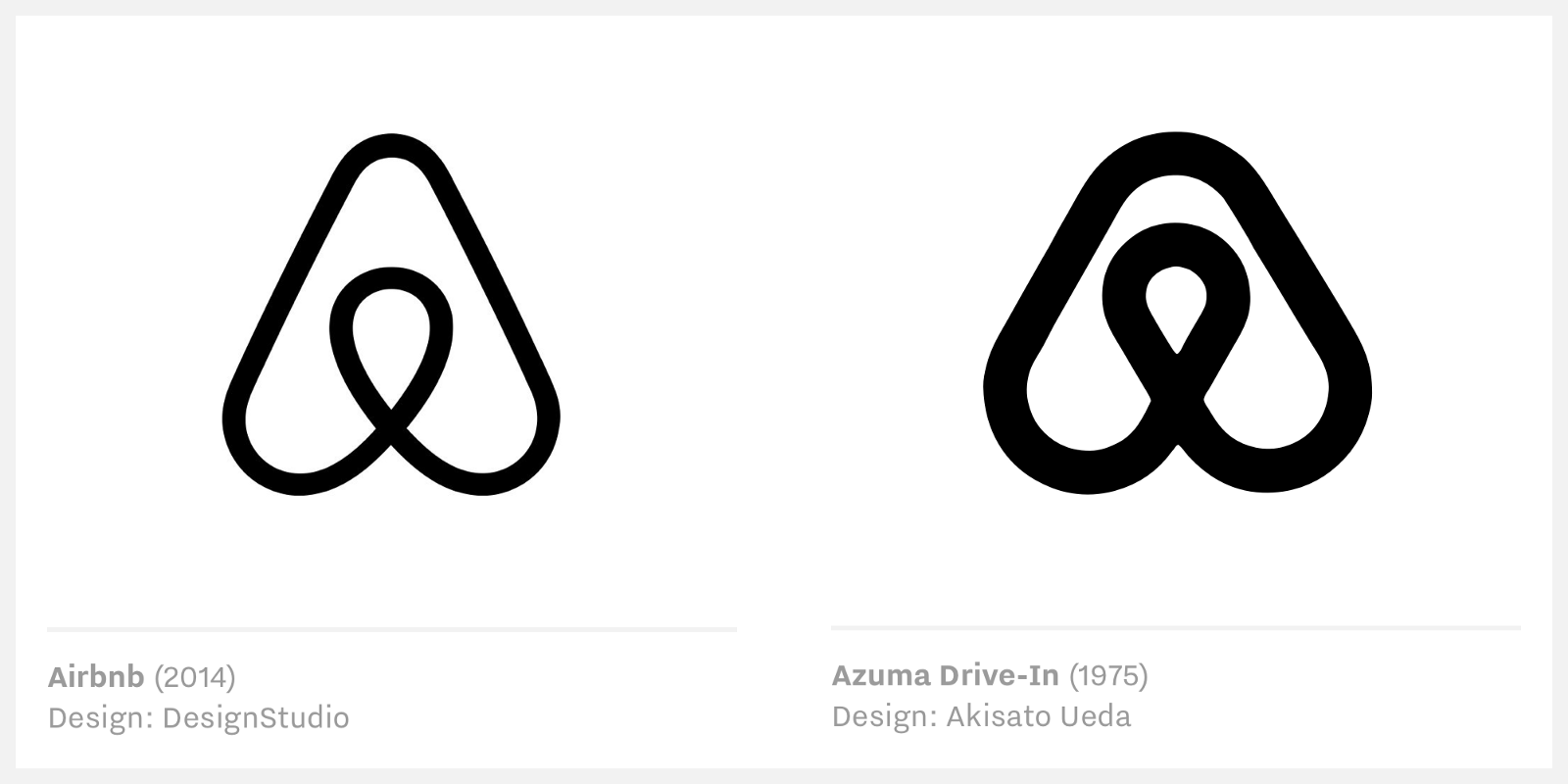 Airbnb vs Azuma Drive-In
